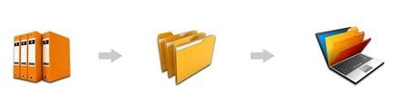 Lưu trữ hồ sơ truyền thống sang điện tử